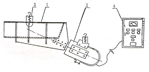 电磁振动给料机结构图