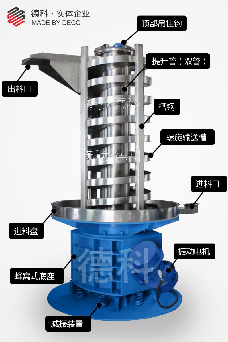 振动螺旋提升机结构