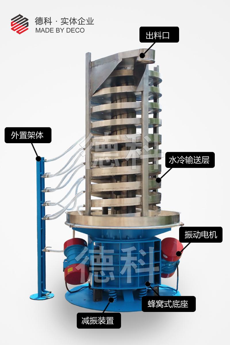 降温提升机结构