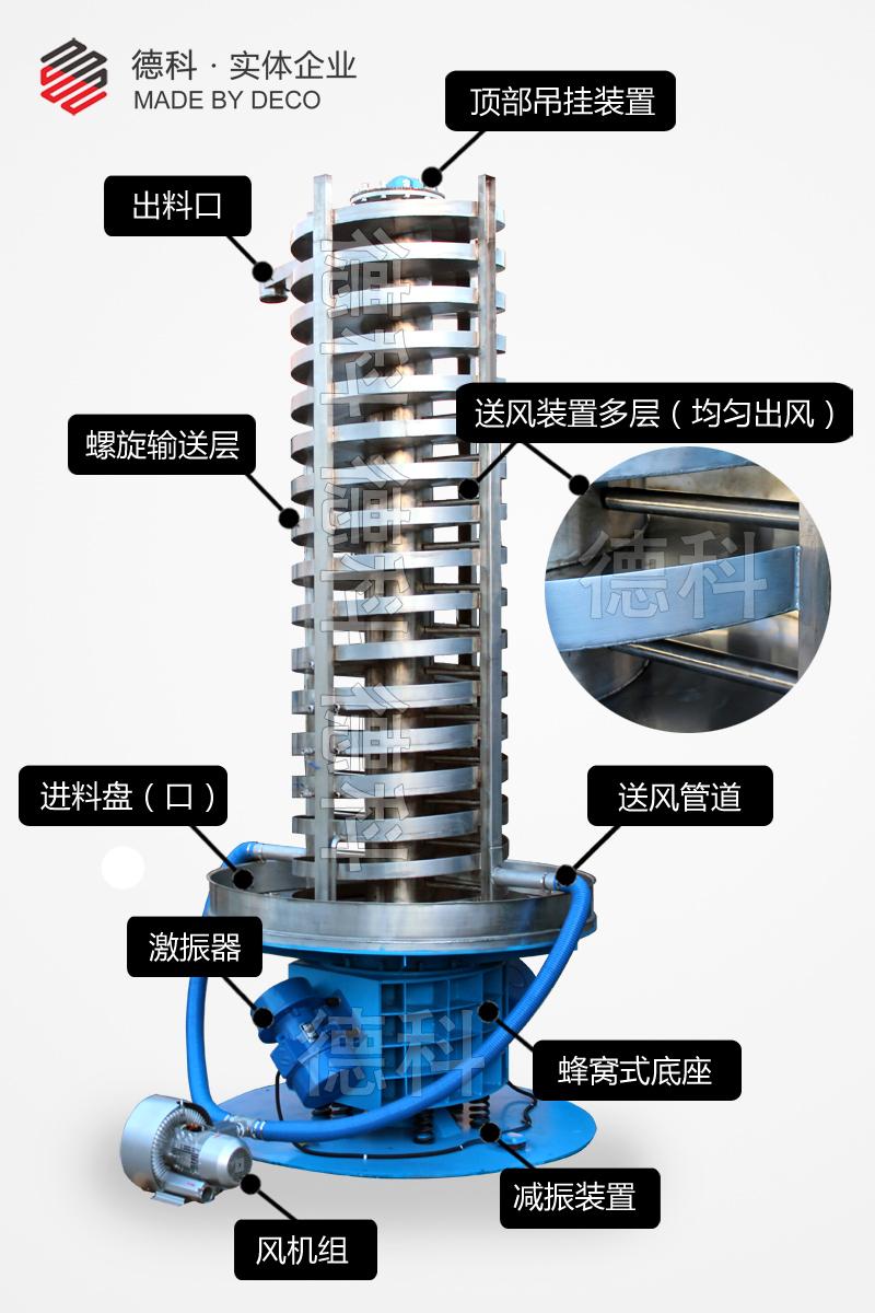 风冷降温提升机结构