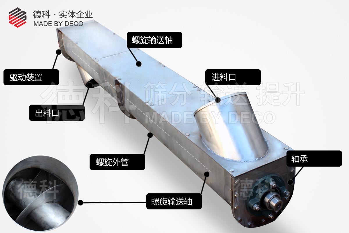LS螺旋输送机结构